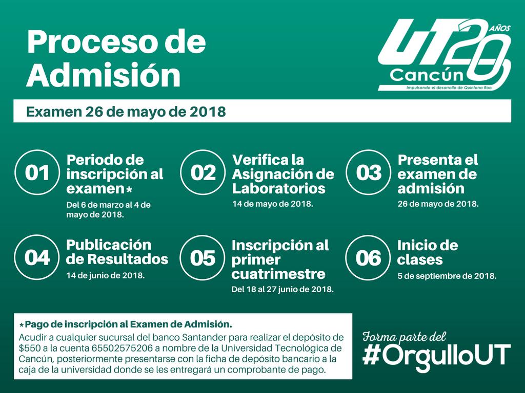 Examen de Admisión 26 de mayo